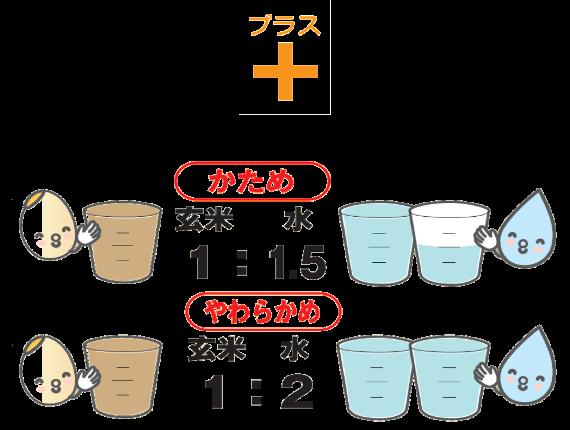 金芽ロウカット玄米1カップと水を1.5~2杯入れます。